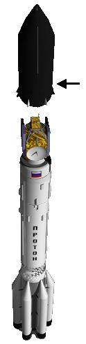 Proton Rocket Payload Fairing