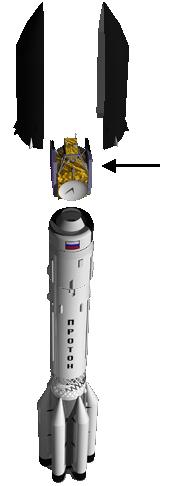 Proton rocket payload adaptor
